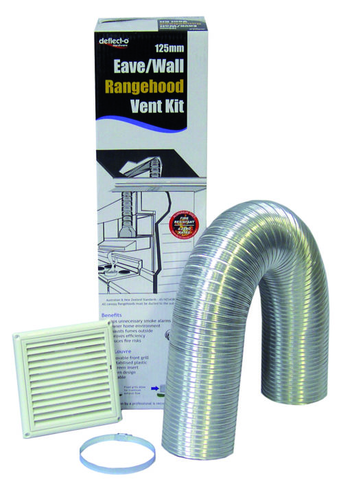 Eave Venting Kits