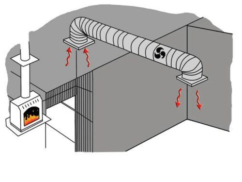 Heat Transfer Kits